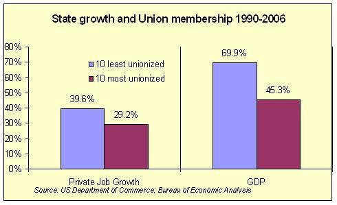 Pourquoi y a-t-il du chômage ? (3)