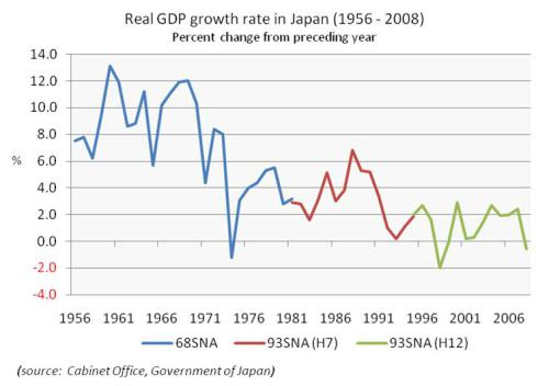 japan_gdp_growth