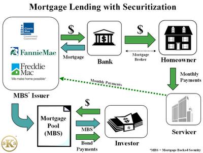 Foreclosuregate, les banques face à la justice