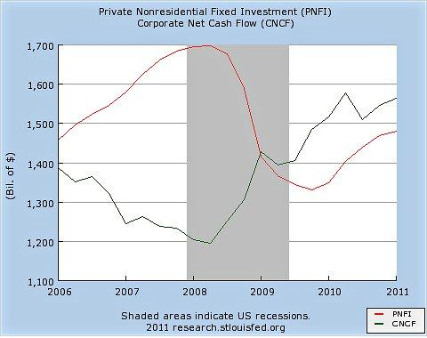 Paul Krugman continue de divaguer