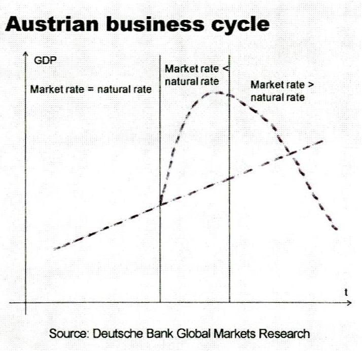 """""""En économie, je suis Autrichien"""""""
