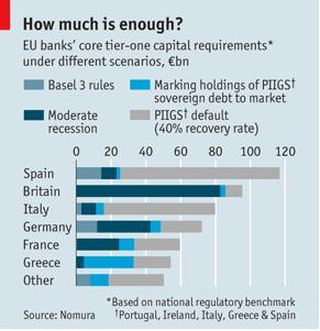 La panique bancaire européenne et les réserves fractionnaires