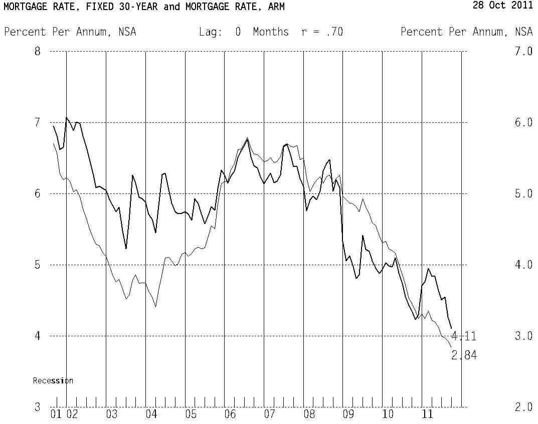 Embellie économique aux États-Unis, un trompe l'oeil?