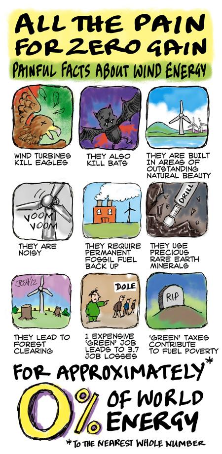 L'éolien offshore détruira de l'emploi et l'environnement