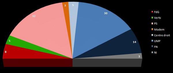 législatives 2012 - projection Assemblée