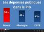 Jean-Michel Fourgous revient sur la politique fiscale actuelle et ses conséquences