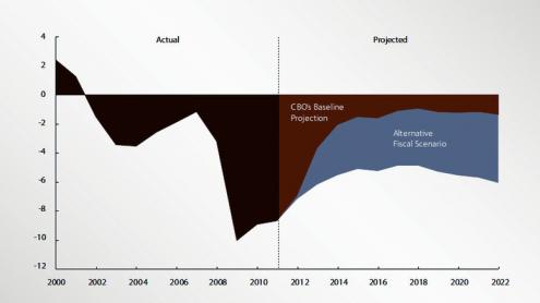 Falaise fiscale : le pire des deux mondes
