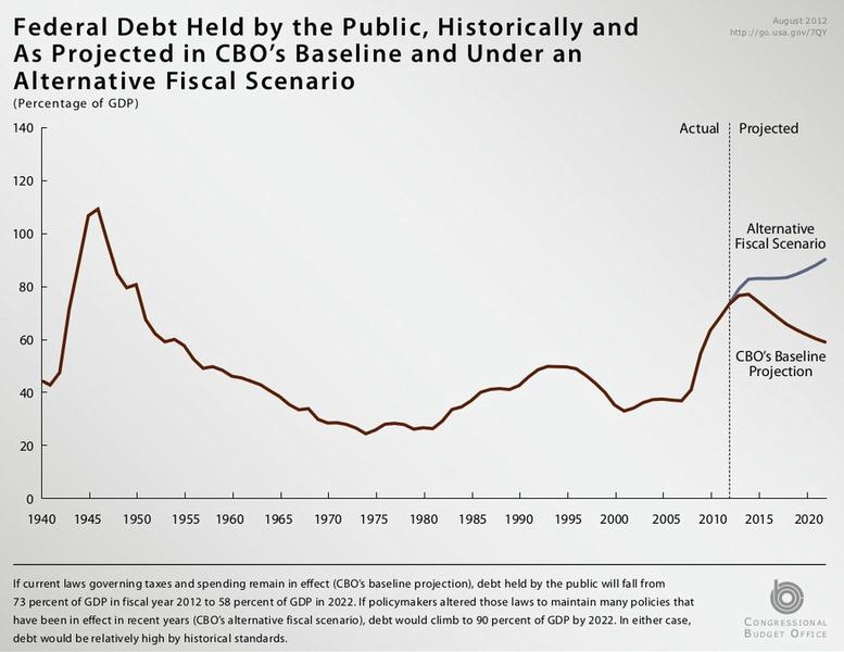 Falaise fiscale : la « séquestration » n'est que le premier pas