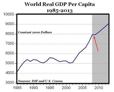 Les choses vont-elles si mal à l'aube de 2013?