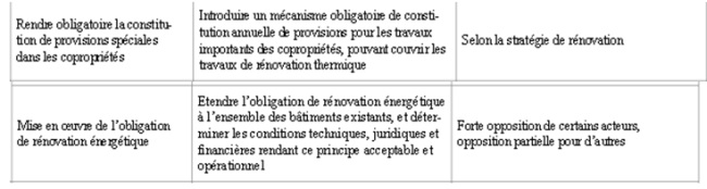 """Normes, taxes, règlementations : vous allez adorer la """"transition énergétique"""" !"""