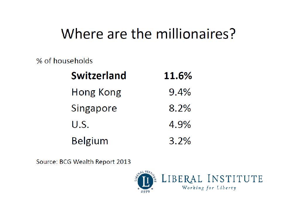 France ou Suisse : quel est le meilleur modèle?