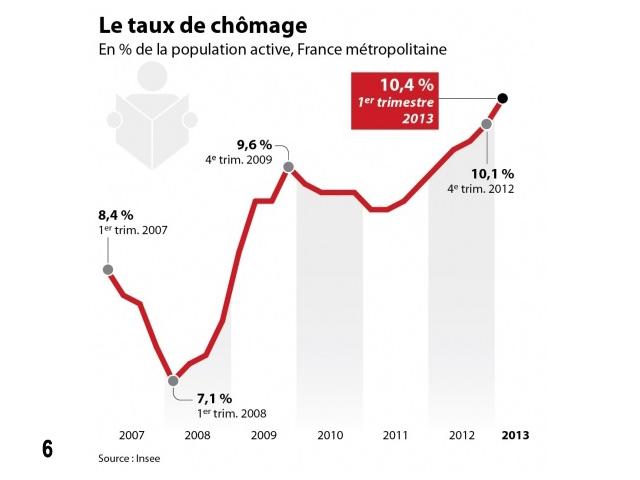 Économie française : la rentrée sera chaude !