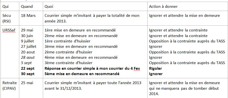 http://www.contrepoints.org/wp-content/uploads/2013/10/monopole-de-la-s%C3%A9cu.png