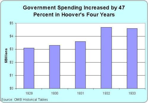 hoover-spending1