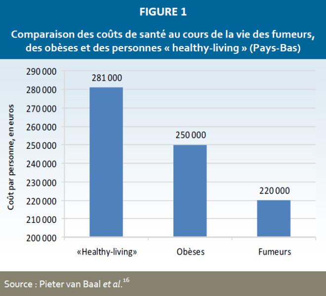 figure1_fr
