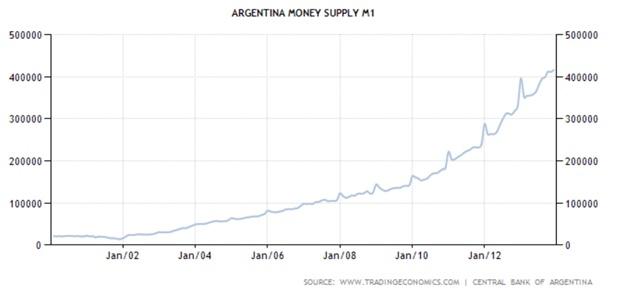 argentina m1