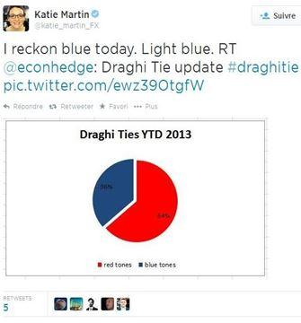 Draghi tie twitter