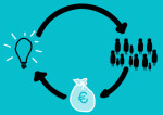 Les 4 risques du crowdfunding [Replay]