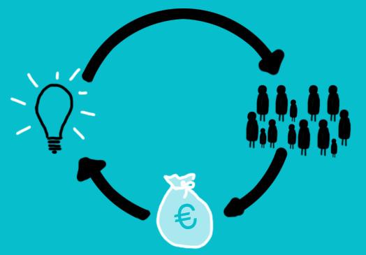 Crowdfunding CC Rocio Lara