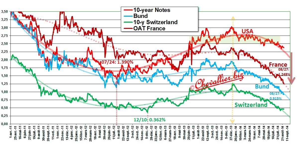 2014.08.27.1.bonds