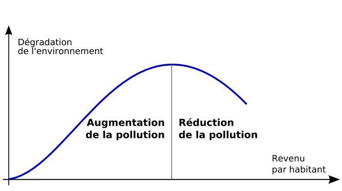 Falque schéma1
