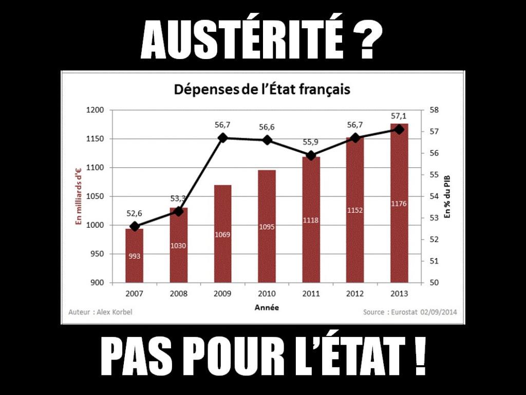 Austérité France (Crédits : Alex Korbel, tous droits réservés)
