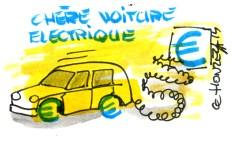 contrepoints 712 voiture électrique