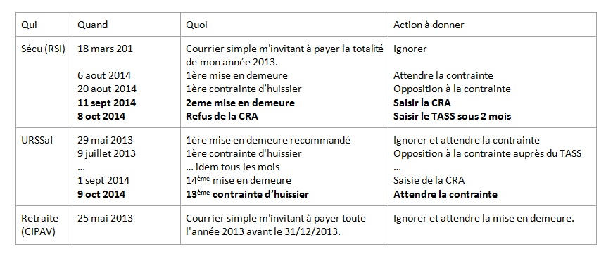 http://www.contrepoints.org/wp-content/uploads/2014/10/JQLS-tab1.jpg
