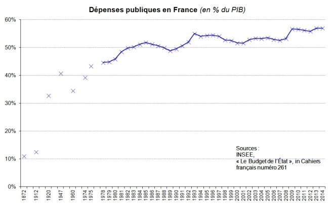 2013-02-25-Dépenses-publiques1