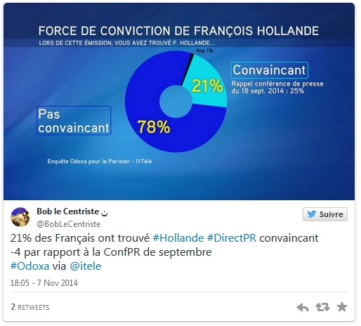 Tweet Hollande Télé