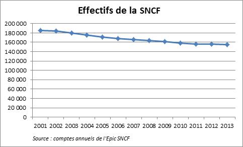 sncfimage2-27daa