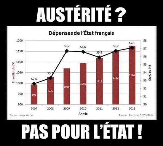 Austérité (Crédits H16, image libre de droits)