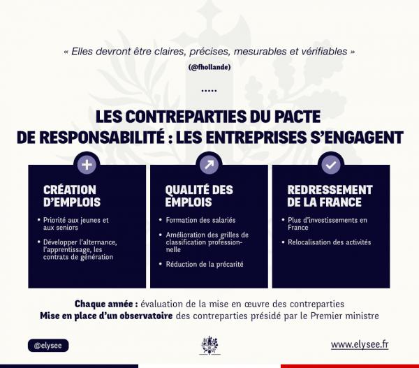 Pacte de responsablité contreparties (site de l'Elysée)