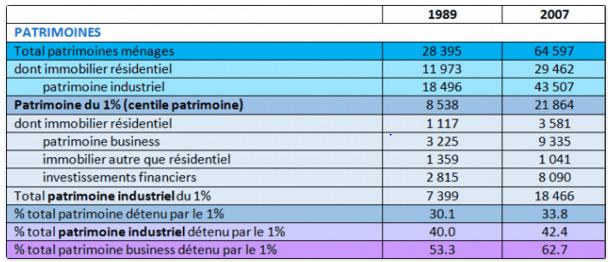 Patrimoine (Crédits Emploi 2017, tous droits réservés)