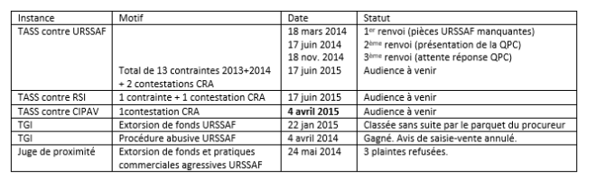 LaurentC2 16 mars 2015