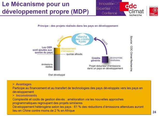 MDP - Credit kit pédagogique finance carbone - Caisse des Dépots