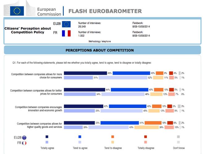eurobarometre-full