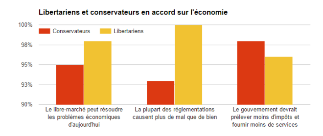 Le libertarisme Lib2-660x279