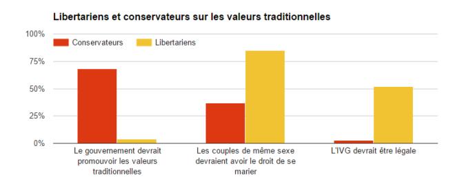 Le libertarisme Lib3-660x267