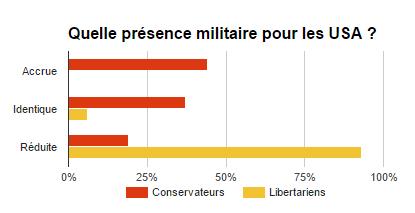 Le libertarisme Lib6
