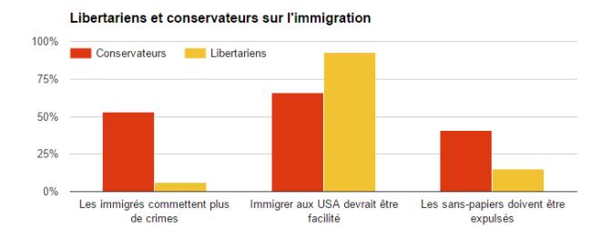 Le libertarisme Lib7-660x263