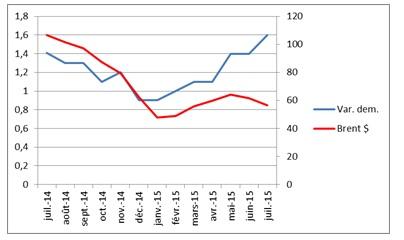 AIE graph