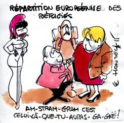 Répartition européenne des réfugiés