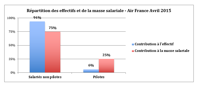 Air France3