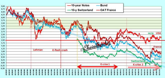 2015.12.04.3.bonds007