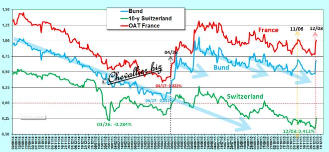 2015.12.04.5.bondseurope