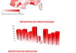 [Infographie] Les grèves en 2015 en France
