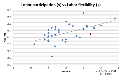 eop_labor-part-vs-flex