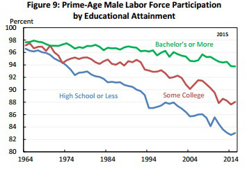 eop_labor-participation