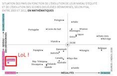 education-france-cnesco